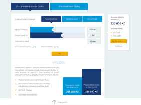 iks-pravidelne-investice_nove