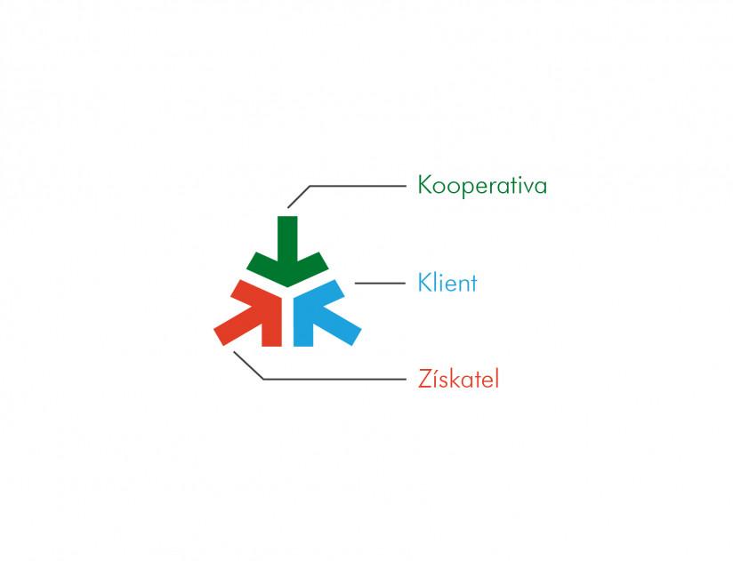 KNZ logo popis